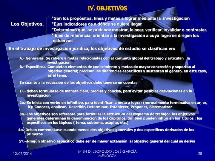INVESTIGACIÓN  JURIDICA  II
