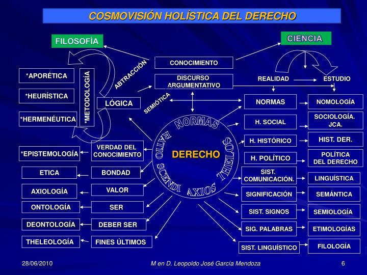 COSMOVISIÓN HOLÍSTICA DEL DERECHO