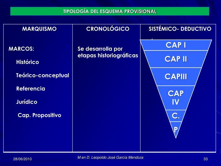 TIPOLOGÍA DEL ESQUEMA PROVISIONAL
