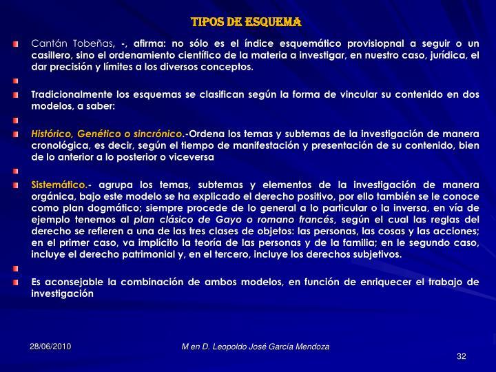 TIPOS DE ESQUEMA