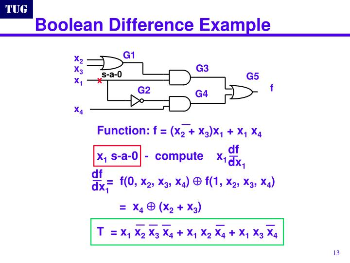 Boolean Difference Example