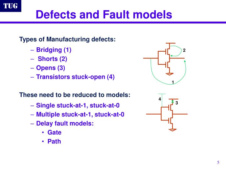 Defects and Fault models
