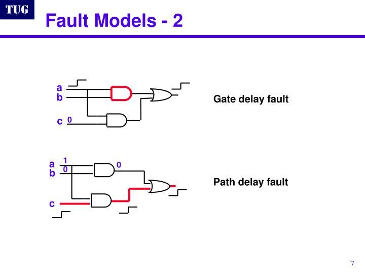 Fault Models - 2