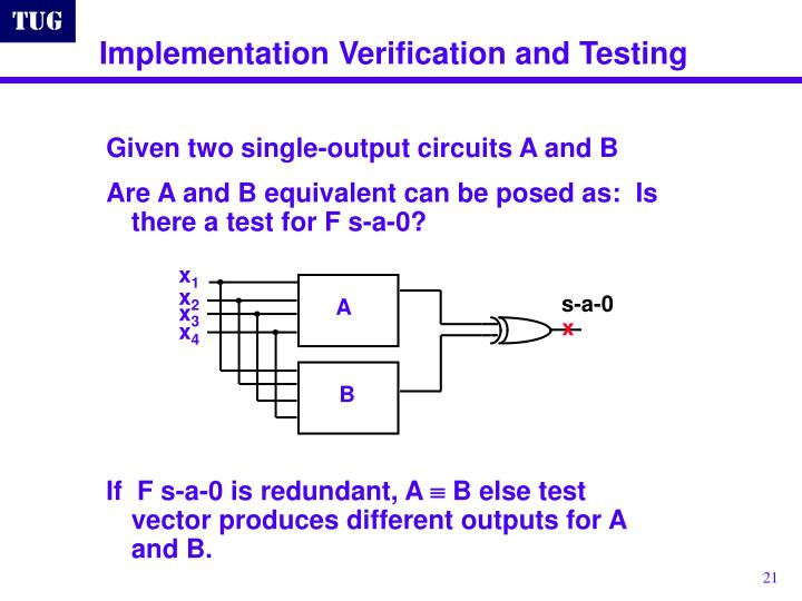 Implementation Verification and Testing
