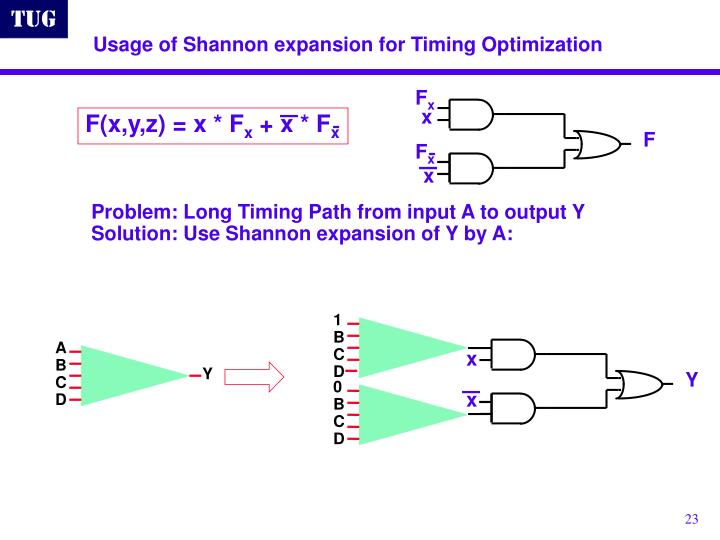 Usage of Shannon expansion for Timing Optimization