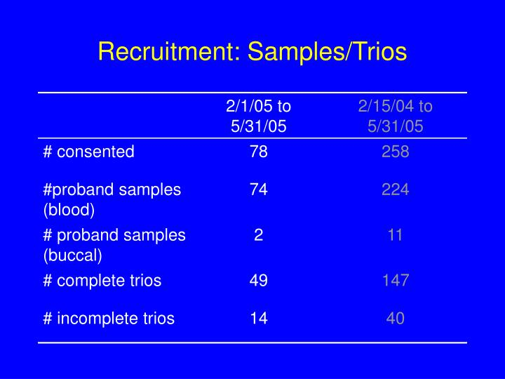 Recruitment: Samples/Trios