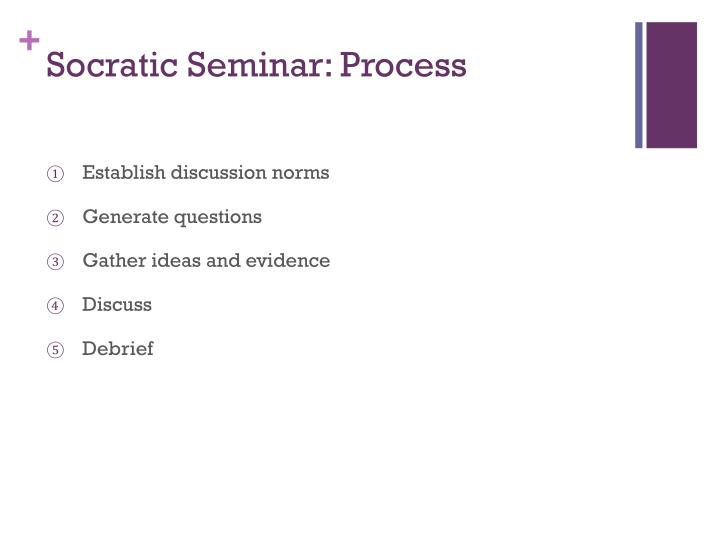 Socratic Seminar: Process