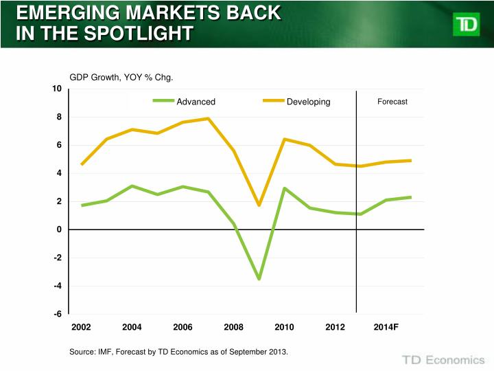 Emerging markets back in the spotlight
