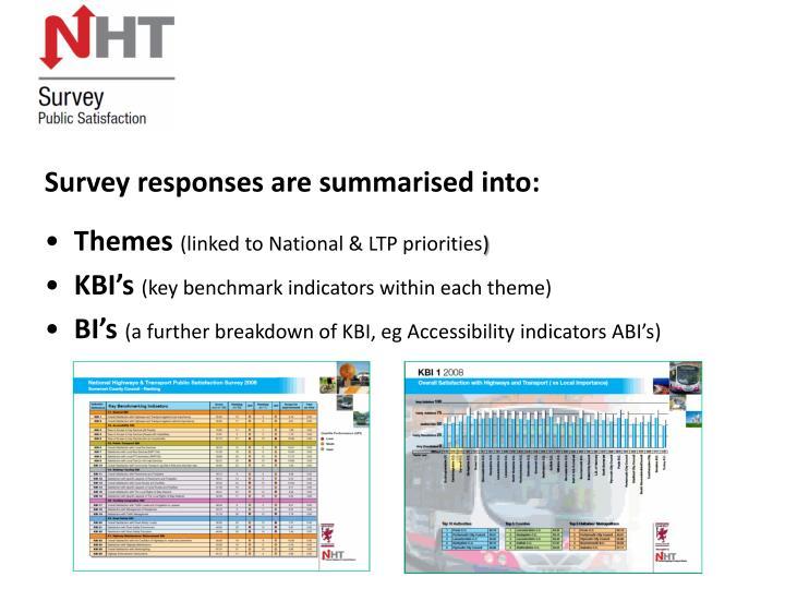 Survey responses are summarised into: