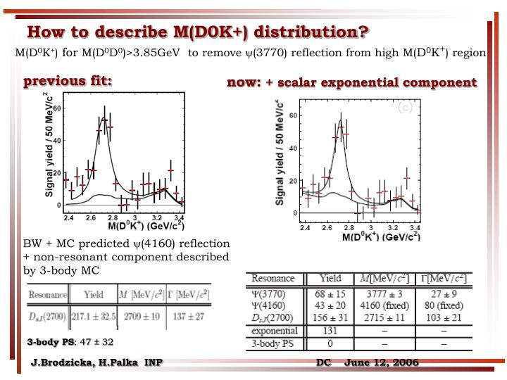 How to describe M(D0K+) distribution?