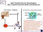 dal trasferimento tecnologico alla trasformazione della conoscenza