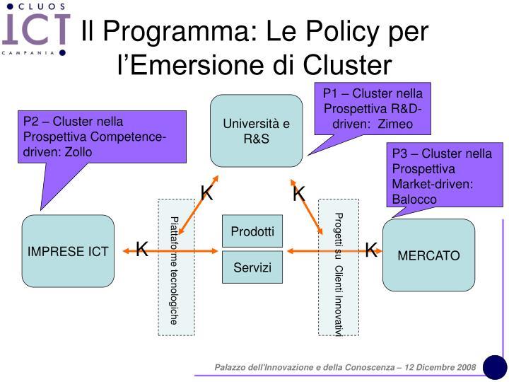 Il Programma: Le Policy per l'Emersione di Cluster