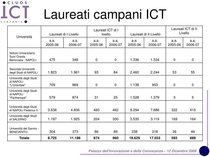 Laureati campani ICT