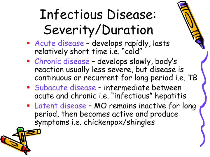 Infectious Disease: Severity/Duration