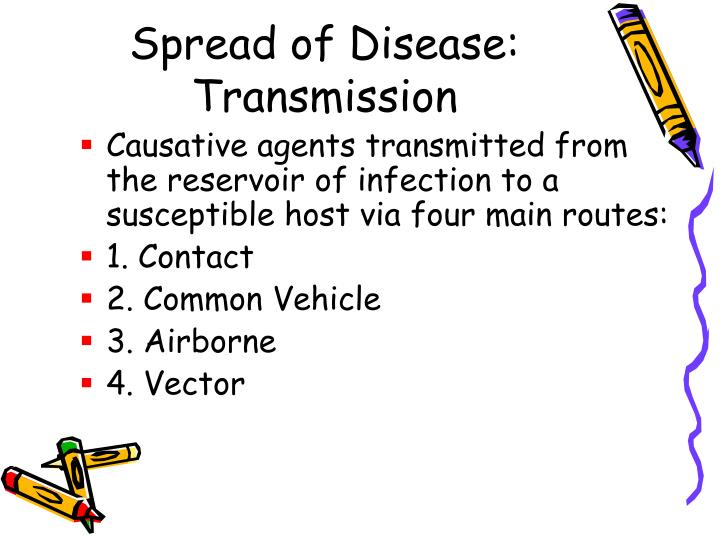 Spread of Disease: Transmission