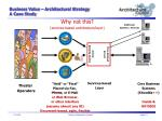 business value architectural strategy a case study1