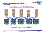 business value architectural strategy a case study3