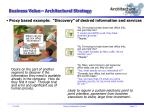 business value architectural strategy6