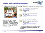 business value architectural strategy7