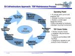 ea infrastructure approach tdf maintenance process