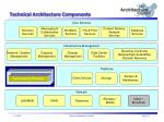 technical architecture components