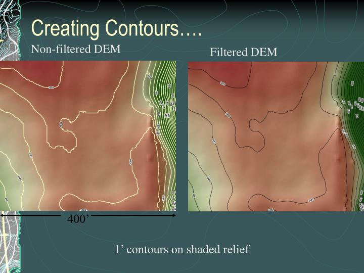 Creating Contours….
