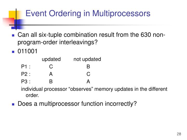 Event Ordering in Multiprocessors