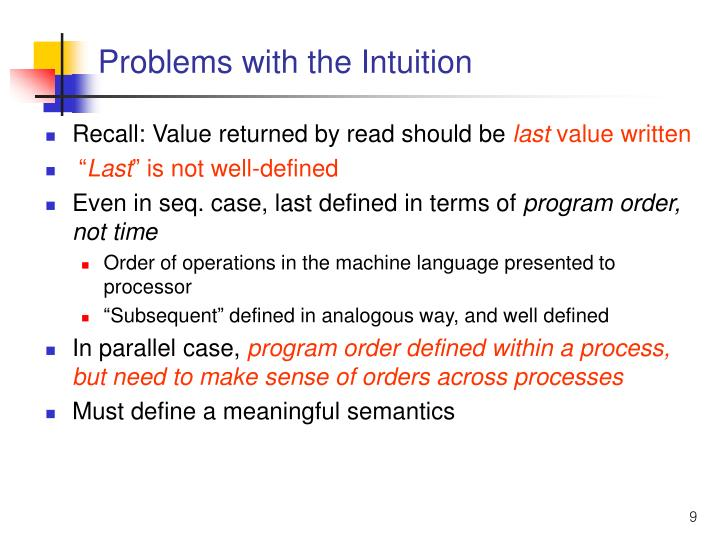 Problems with the Intuition