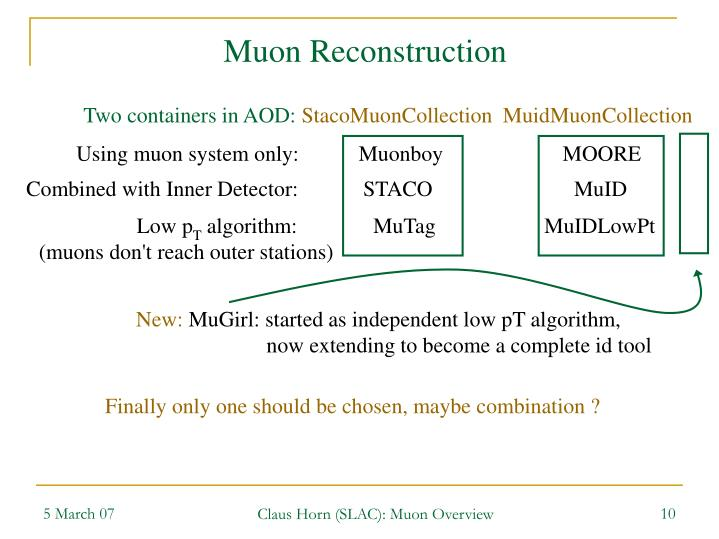 Muon Reconstruction