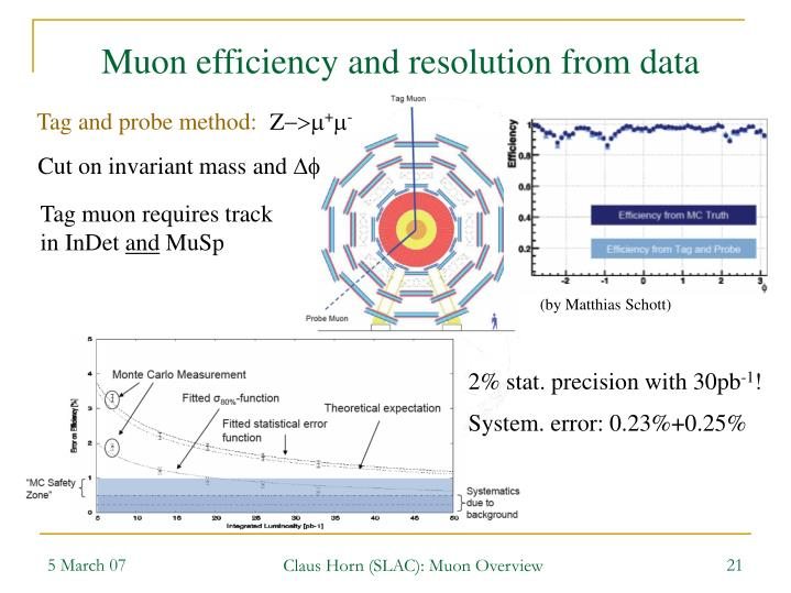 Muon efficiency and resolution from data