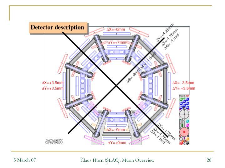 Claus Horn (SLAC): Muon Overview