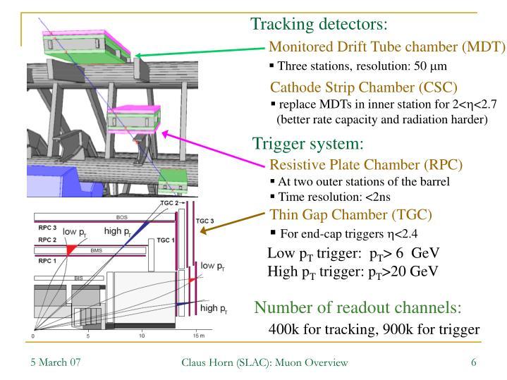 Tracking detectors: