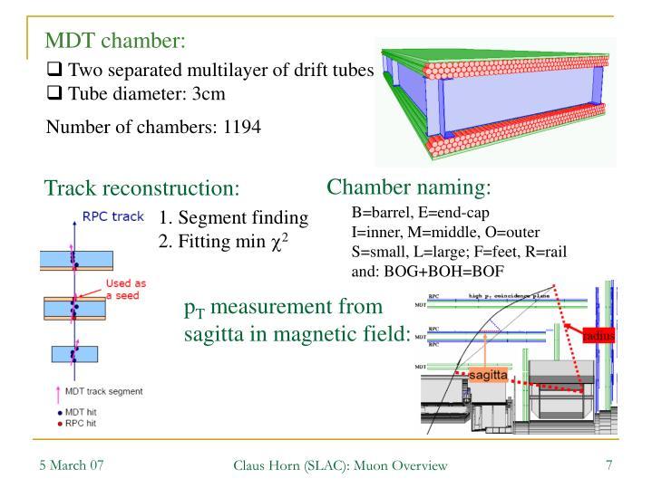 MDT chamber: