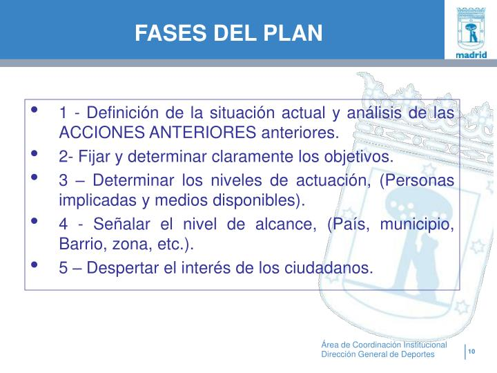 FASES DEL PLAN