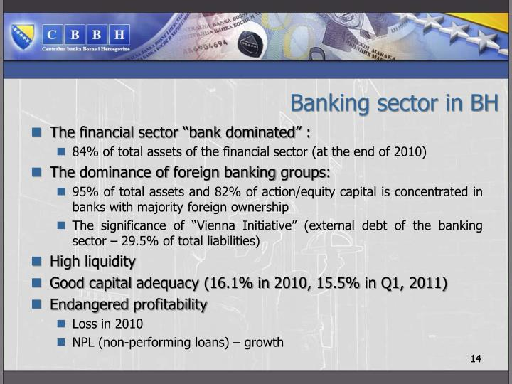 Banking sector in BH