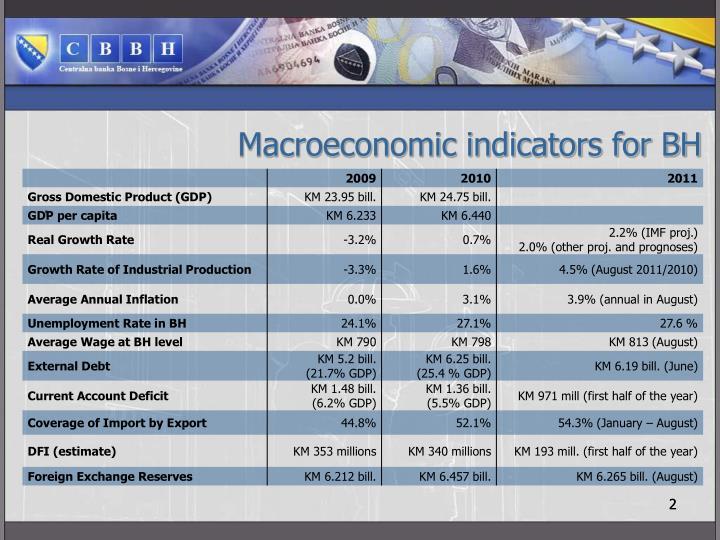 Macroeconomic indicators for BH