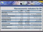 macroeconomic indicators for bh