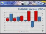 profitability and level of npls