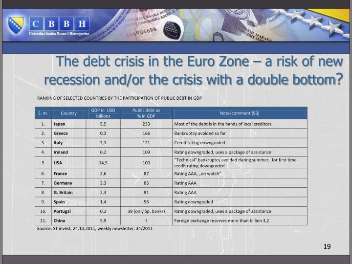 The debt crisis in the Euro Zone – a risk of new recession and/or the crisis with a double bottom