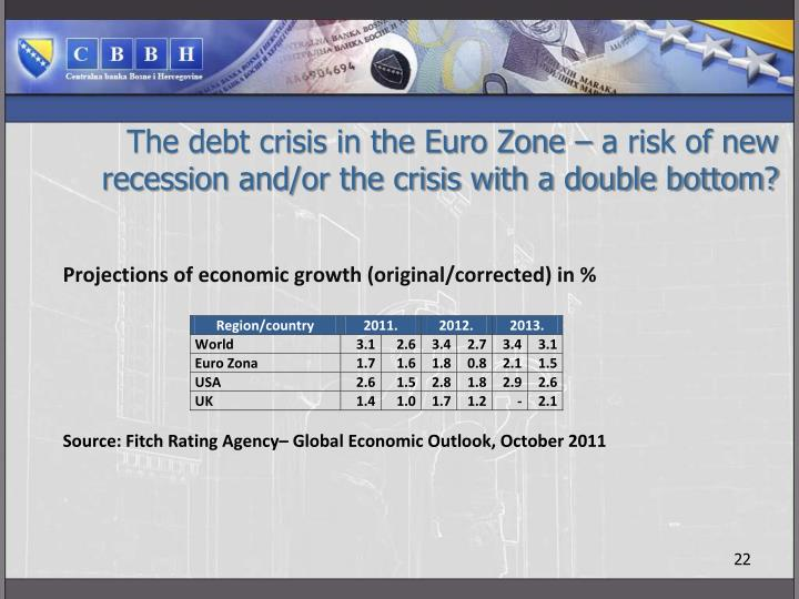 The debt crisis in the Euro Zone – a risk of new recession and/or the crisis with a double bottom?