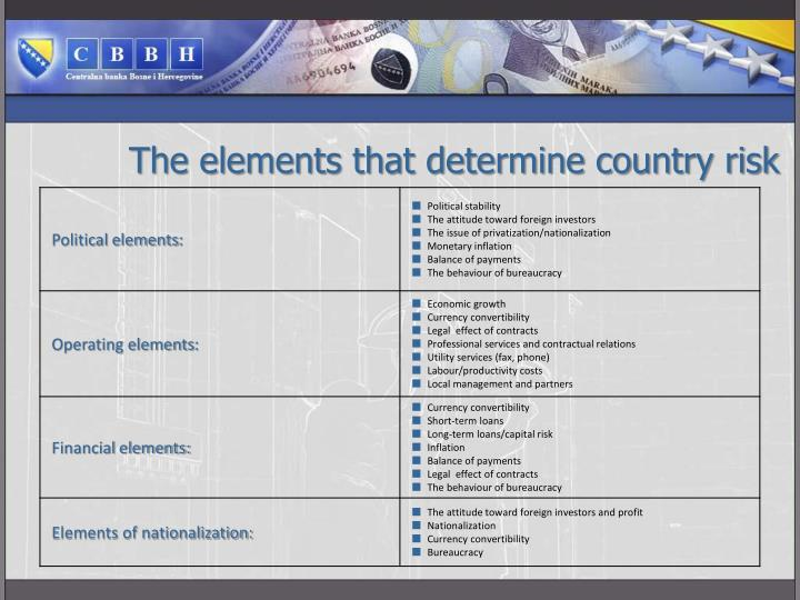 The elements that determine country risk