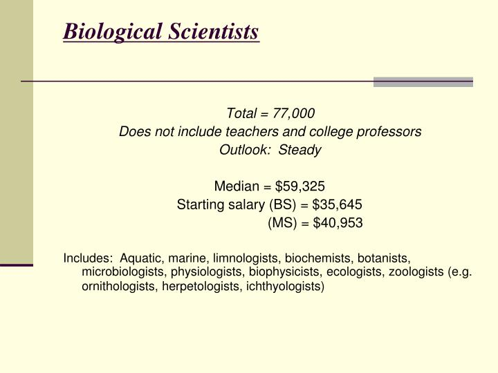 Biological Scientists