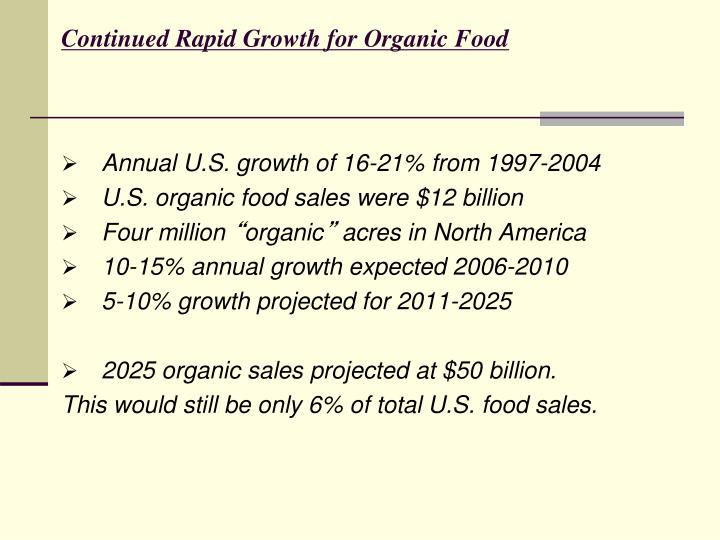 Continued Rapid Growth for Organic Food