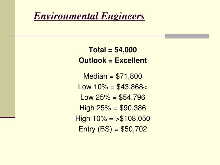 Environmental Engineers