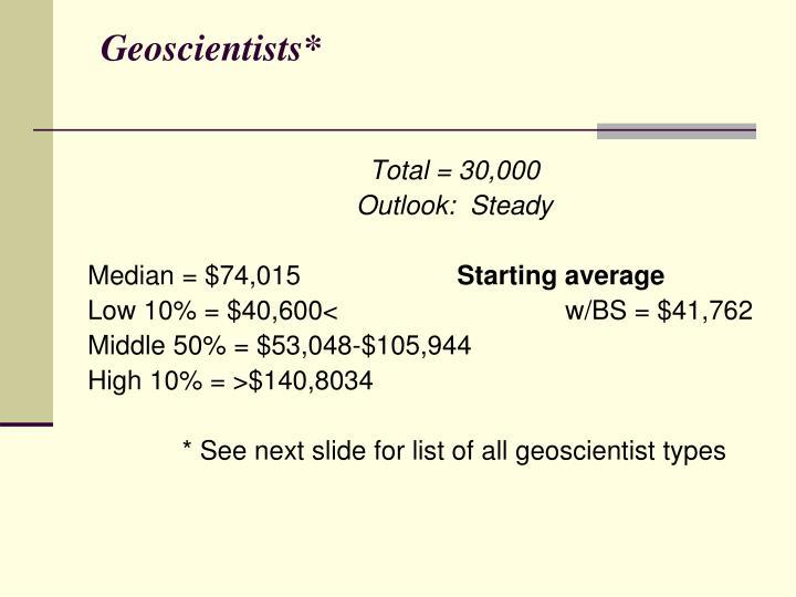 Geoscientists*