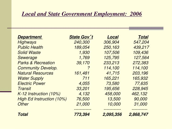 Local and State Government Employment:  2006