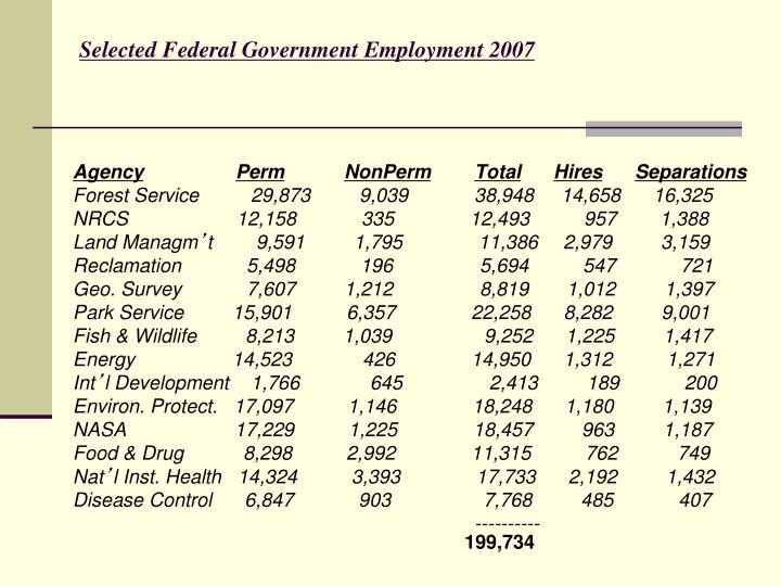 Selected Federal Government Employment 2007