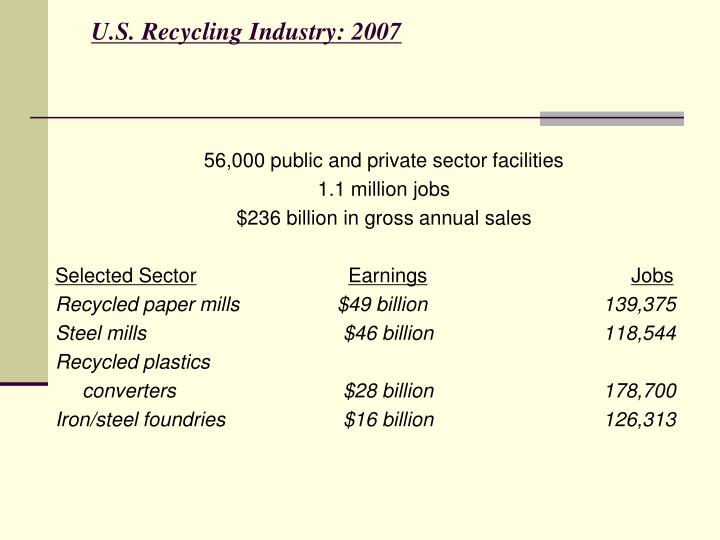U.S. Recycling Industry: 2007