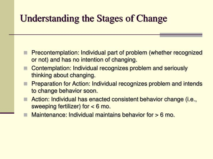 Understanding the Stages of Change