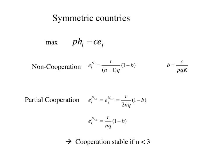 Symmetric countries